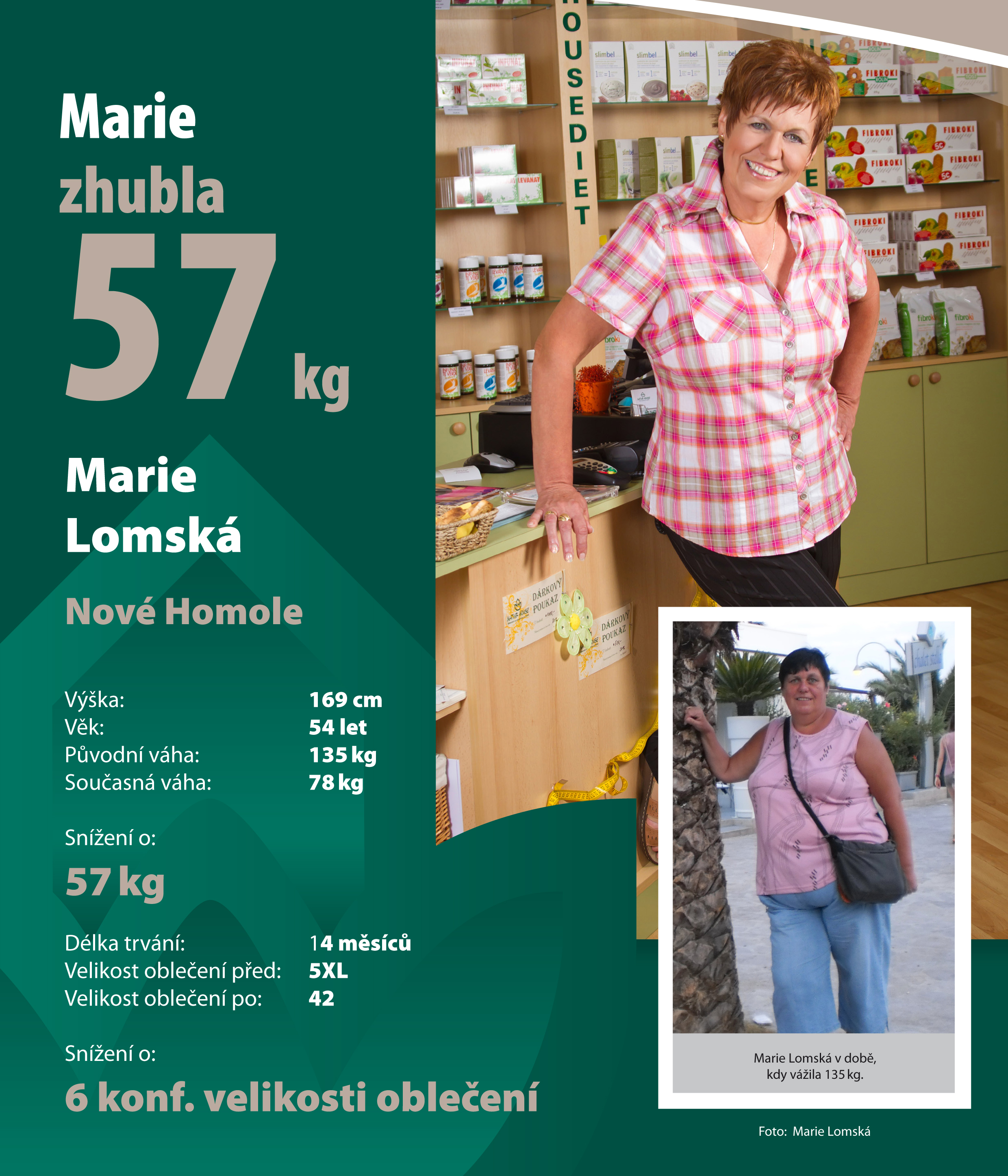 Online dieta - nutriční typologie a dieta na bázi bylin